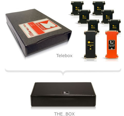 Comparacion Telebox - THE_BOX
